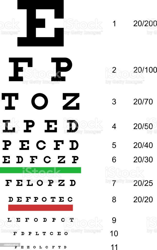 Eye  test vector art illustration