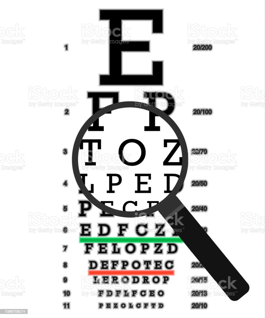 Eye vision test, poor eyesight myopia diagnostic on Snellen eye test chart.  Vision correction