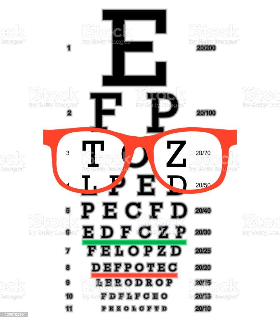 Test de vedere online de două minute, test de miopie online