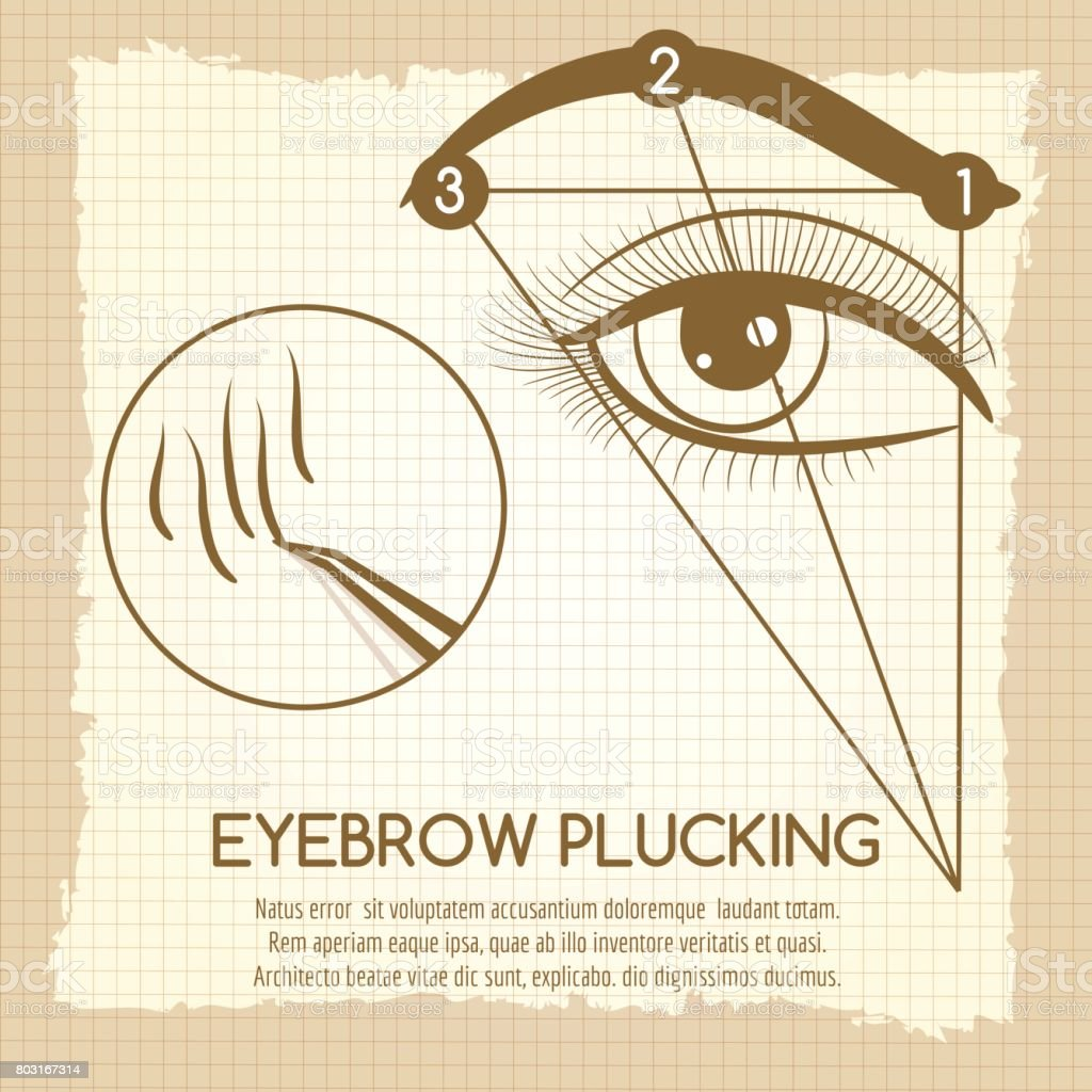 Eyebrow plucking vintage style concept vector art illustration
