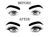 Eyelash extensions before and after. Fashion illustration. Black and white hand-drawn image of beautiful eyes with eyebrows and long eyelashes. Vector EPS 10.
