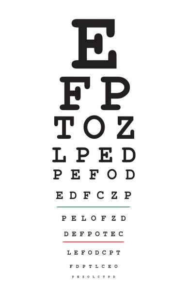 eyes test chart - optometrist stock illustrations, clip art, cartoons, & icons
