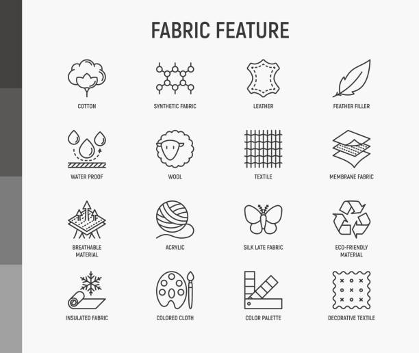 Fabric feature thin line icons set: leather, textile, cotton, wool, waterproof, acrylic, silk, eco-friendly material, breathable material. Modern vector illustration. Fabric feature thin line icons set: leather, textile, cotton, wool, waterproof, acrylic, silk, eco-friendly material, breathable material. Modern vector illustration. textile stock illustrations