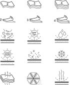 Fabric Properties Vector Line Icons