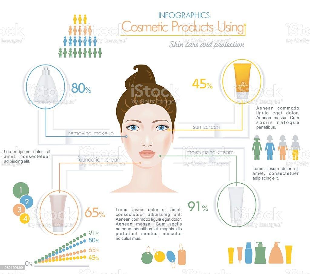Face creams using infographics vector art illustration