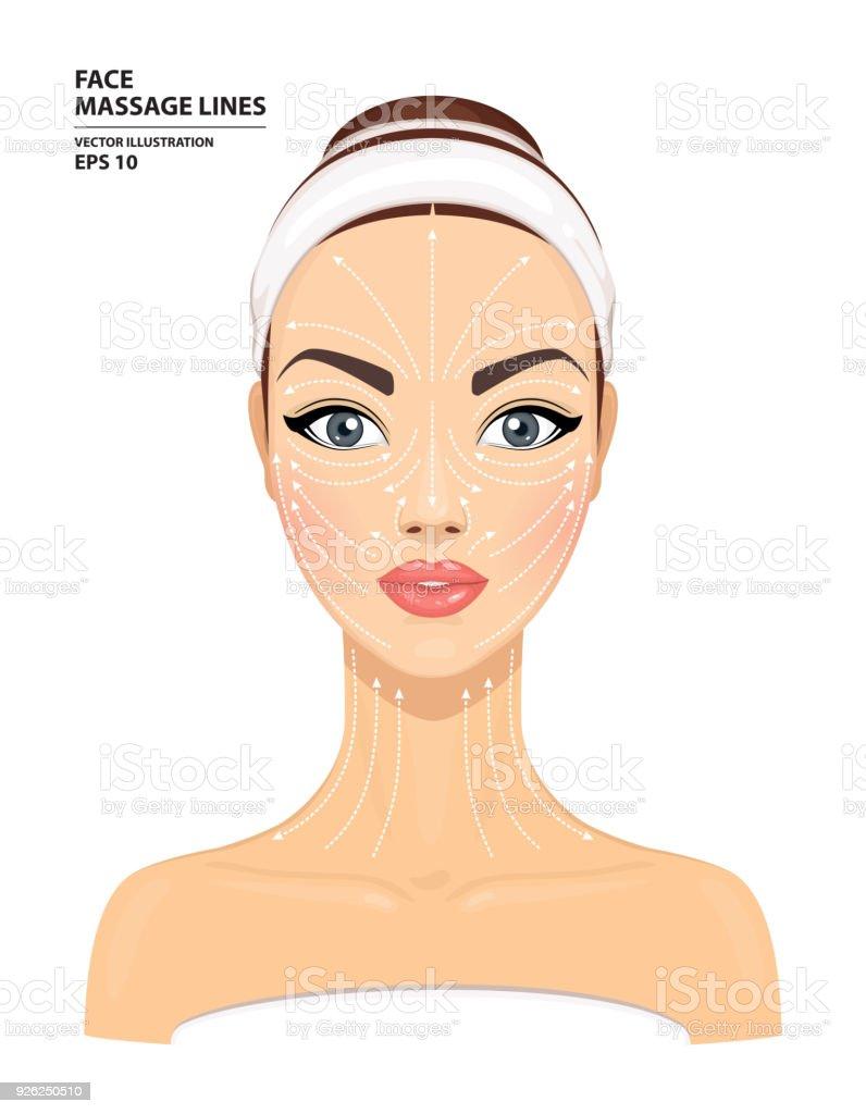 Gesicht Massage Linien Schöne Frau Gesicht Isoliert Auf Weißem ...