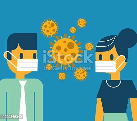 Two people face to face wearing masks, 2019-nCoV virus