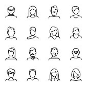 Face Various Types Signs Black Thin Line Icon Set Include of Avatar User, Portrait or Person Head. Vector illustration of Icons