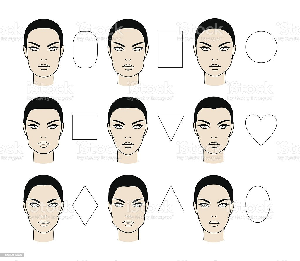 Faces types royalty-free stock vector art