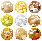 Facial mask ingredients for home face skin care. Cartoon vector food icons set on bright gradient circle . Natural cosmetic illustration with vivid colored backround