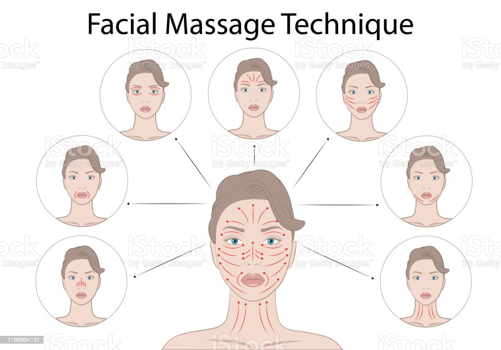 Facial Massage Technique And Shiatsu Points Acupuncture Vector Illustration Stock Illustration Download Image Now Istock