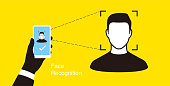 Facial Recognition System concept, man using the phone scan the face