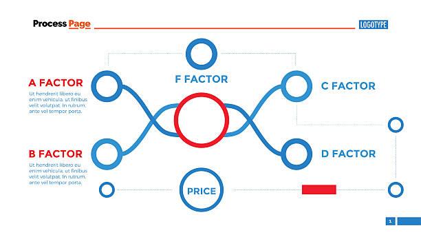 factors flowchart slide template - bildformate stock-grafiken, -clipart, -cartoons und -symbole