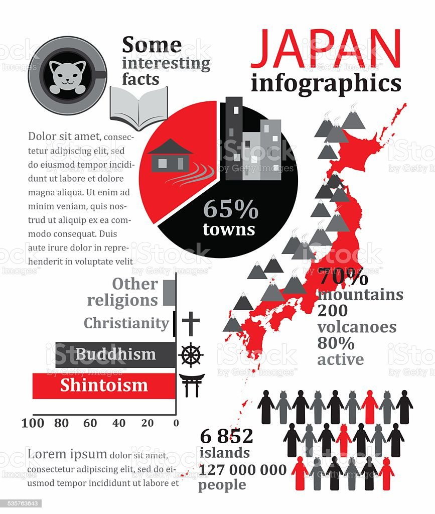 Facts And Statistics About Japan Stock Vector Art IStock - Japan map facts