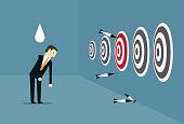 Target, Dartboard, Question Mark, Scoring a Goal, Business