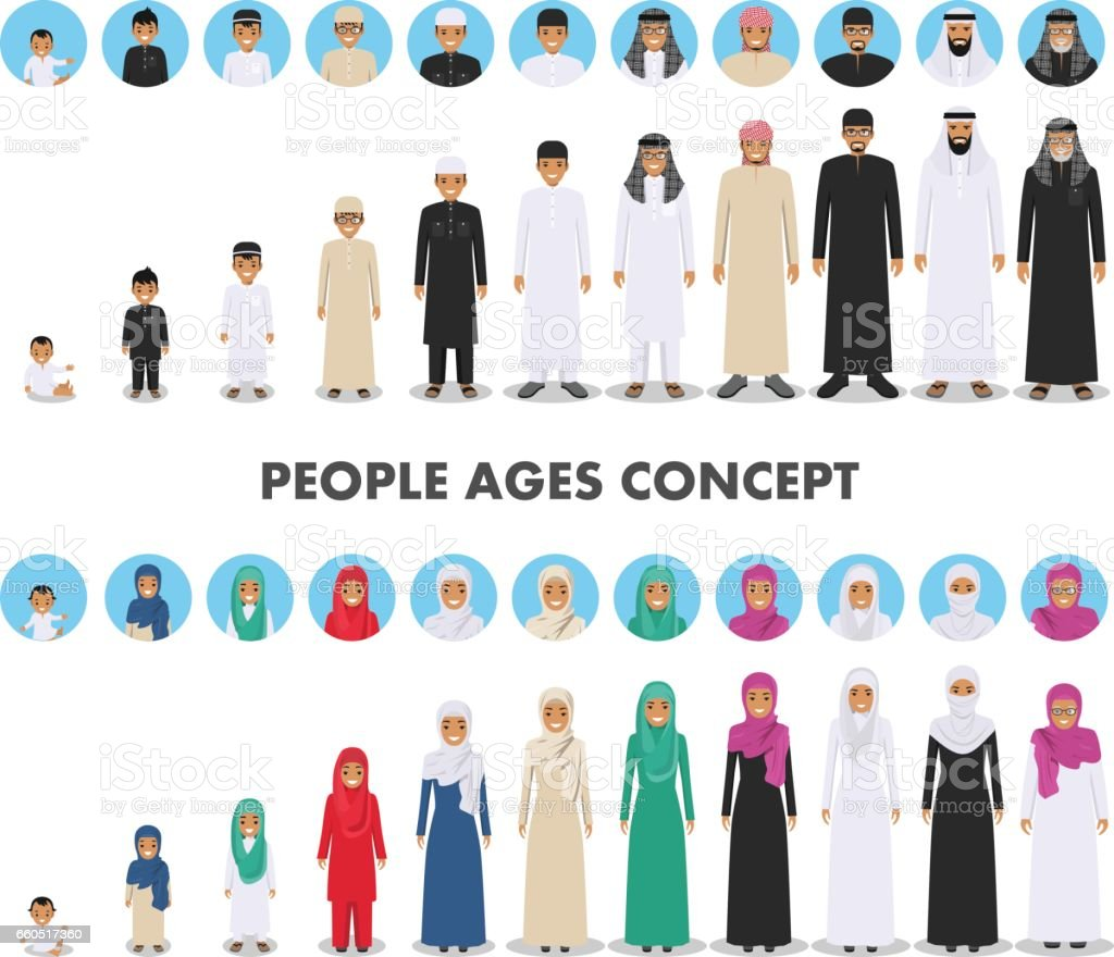 Family and social concept. Arab person generations at different ages. Muslim people father, mother, son, daughter, grandmother and grandfather standing together in traditional islamic clothes. Vector illustration. vector art illustration