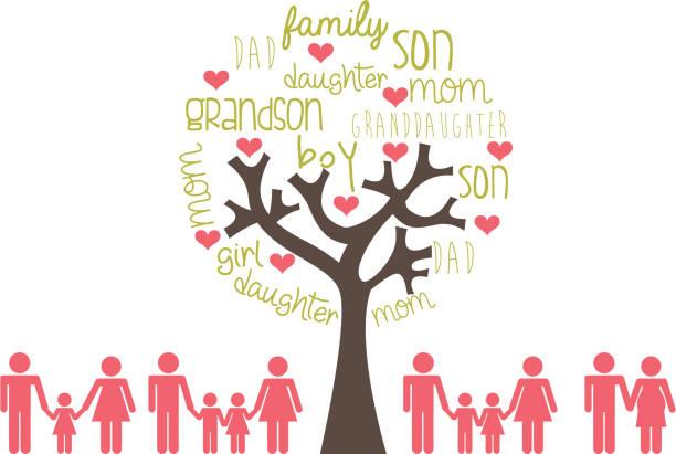 familien-design - stammbäume stock-grafiken, -clipart, -cartoons und -symbole