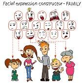 Family facial expressions