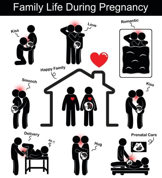 Best Prenatal Care Illustrations, Royalty-Free Vector