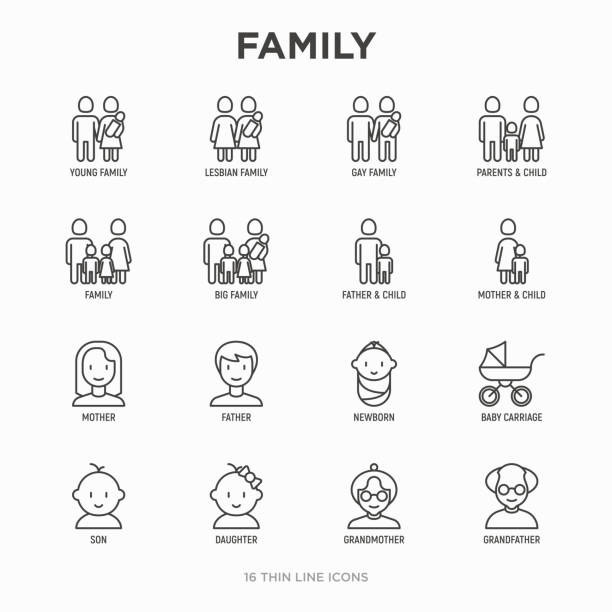 family thin line icons set: mother, father, newborn, son, daughter, lesbian, gay, single mother and child, grandmother, grandfather. modern vector illustration. - family stock illustrations, clip art, cartoons, & icons