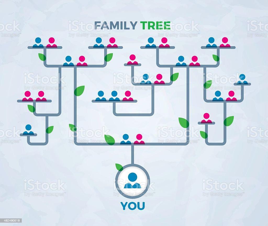 Concepto de árbol familiar - ilustración de arte vectorial
