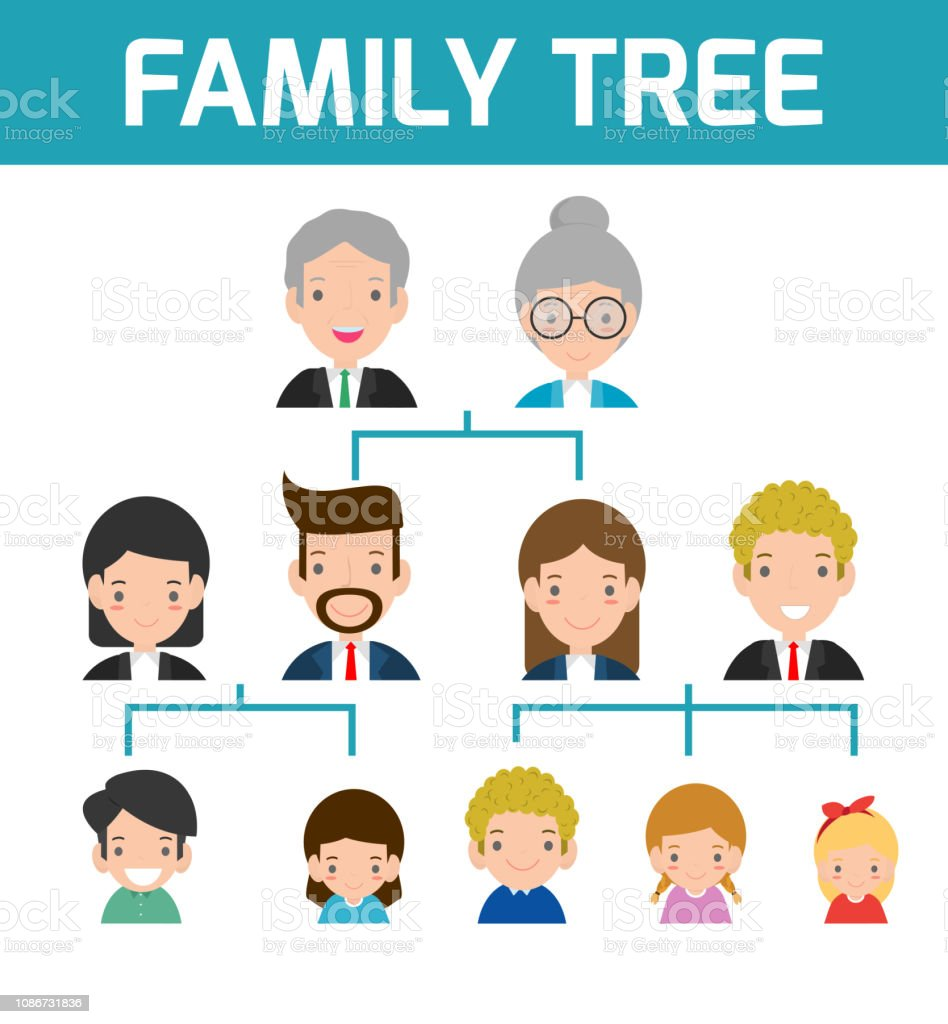 Family Tree, diagram of members on a genealogical tree, isolated on white background, Cartoon vector illustration of family tree, big famoly vector Illustration vector art illustration