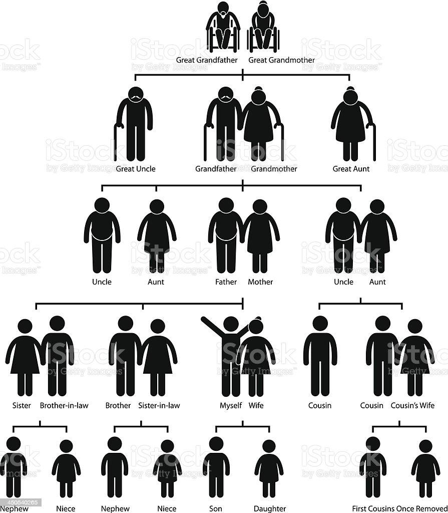 Pictograma diagrama de genealogía de árbol familiar - ilustración de arte vectorial