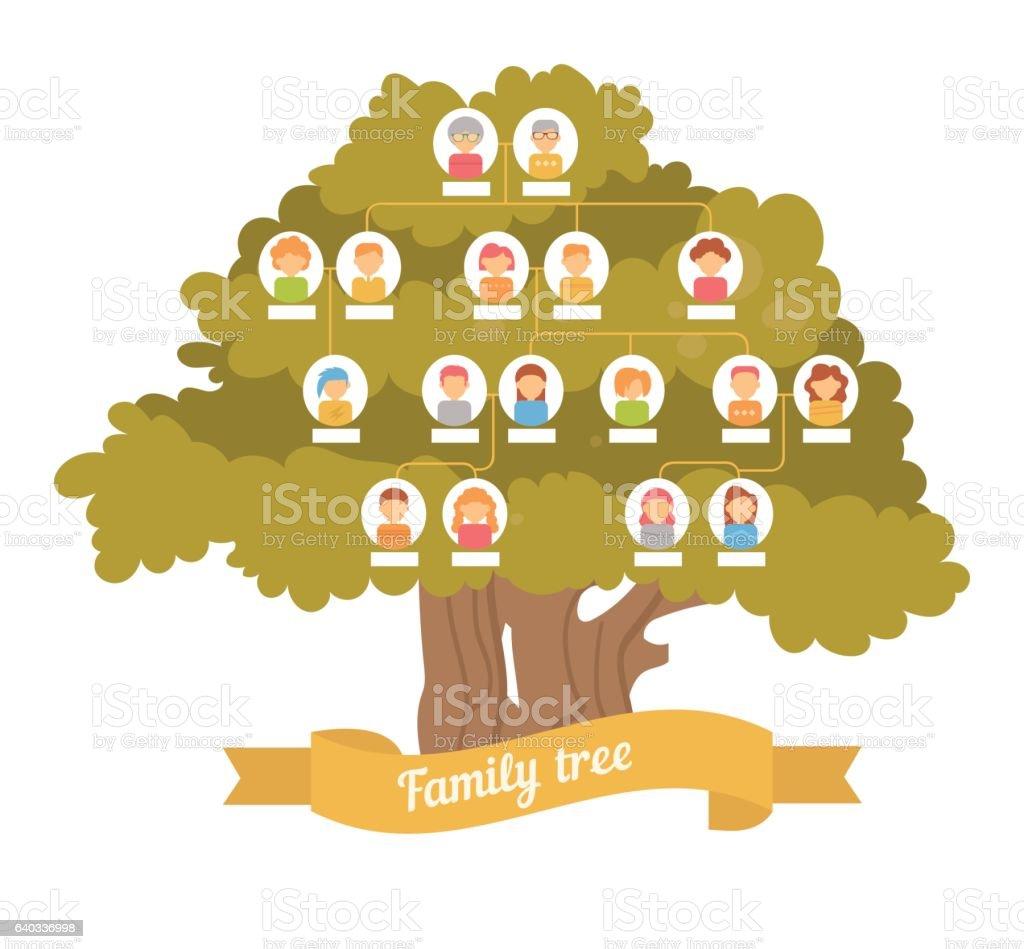 Vetores De Family Tree Genealogy E Mais Imagens De Adulto Istock