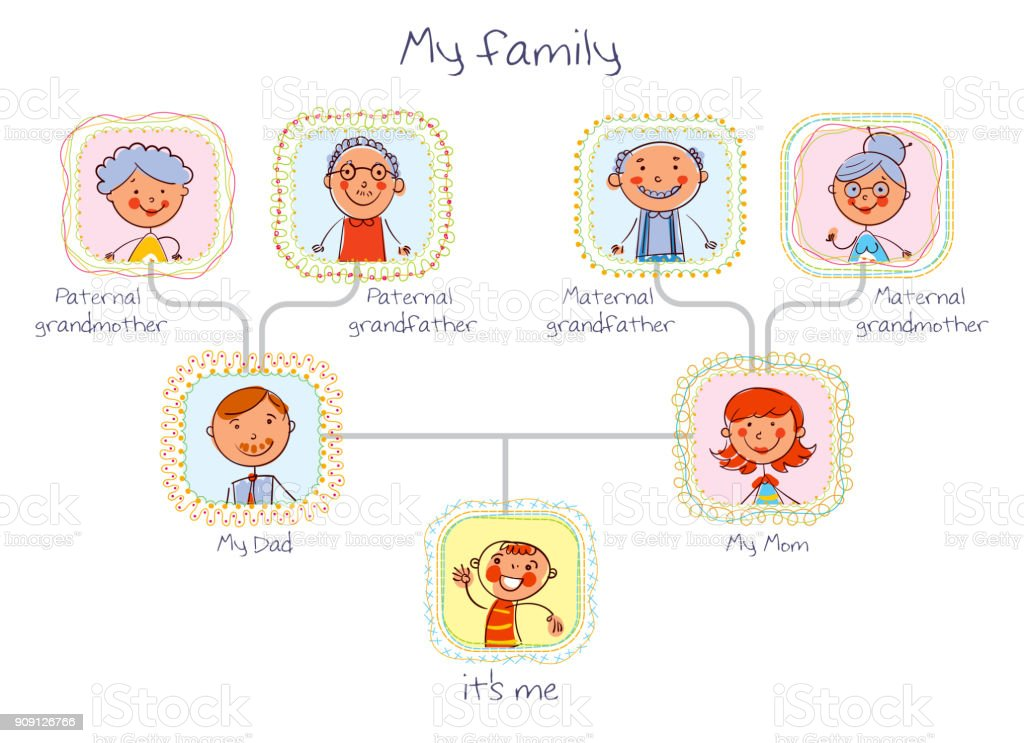 It is a photo of Candid Drawings of a Family Tree
