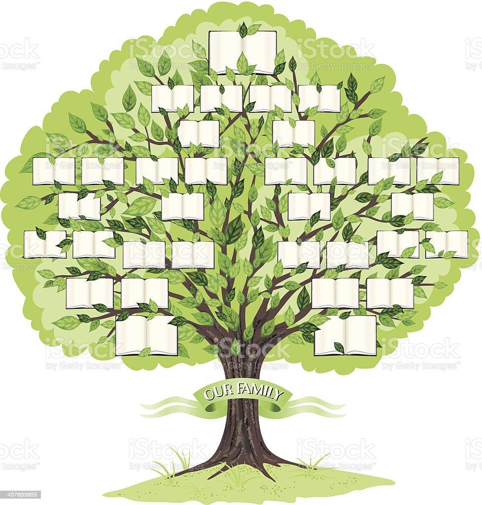 Plantilla de árbol familiar - ilustración de arte vectorial