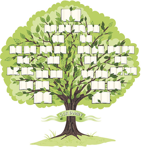 Royalty Free Family Tree Clip Art, Vector Images & Illustrations ...
