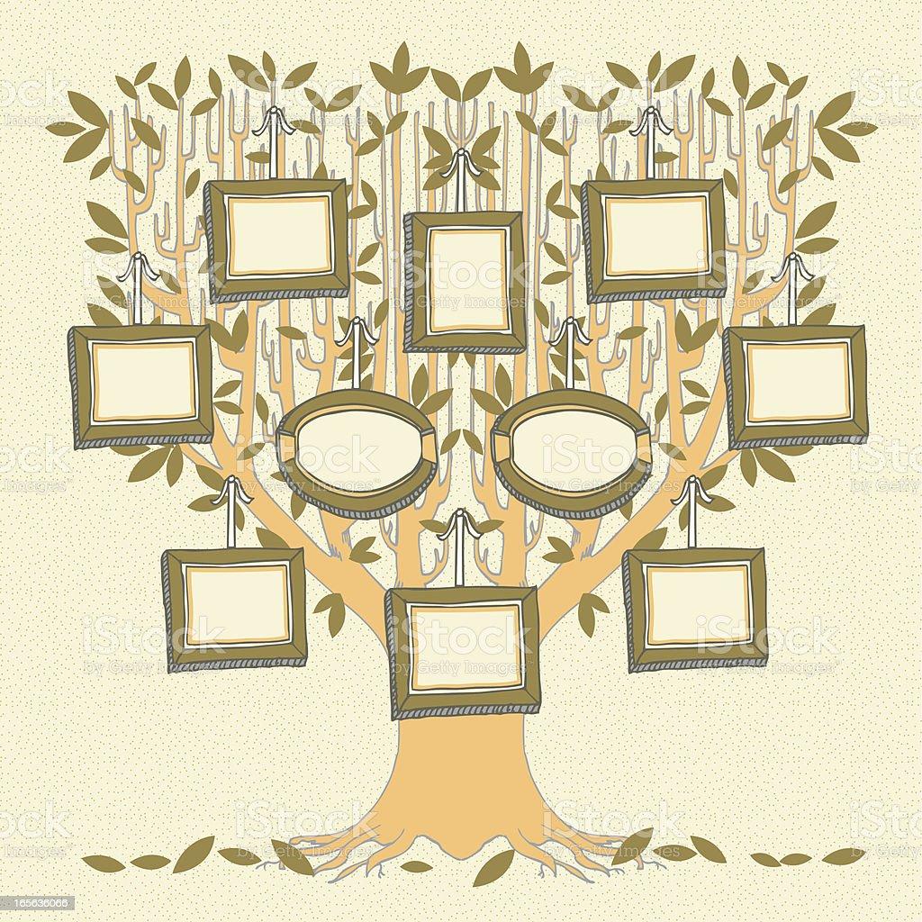 Ilustración De árbol Genealógico Y Más Banco De Imágenes De Dibujo