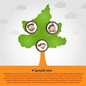 Family tree with cartoon family faces