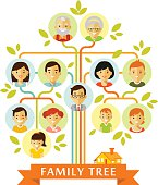 Family tree with faces in flat style