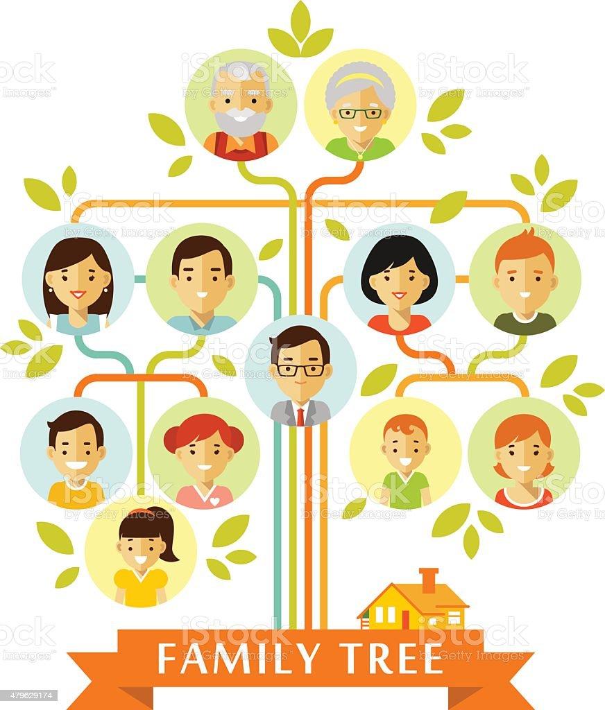 royalty free family tree clip art vector images illustrations rh istockphoto com clip art family tree template clipart family tree with roots