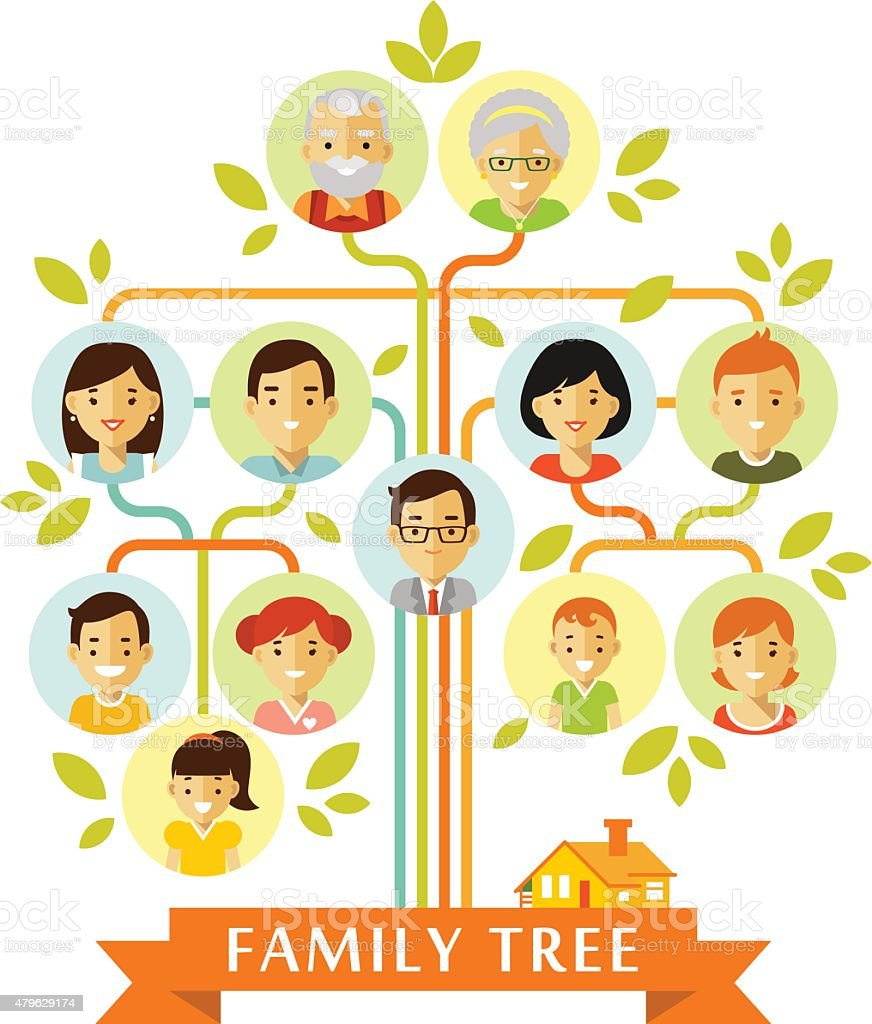 Family tree with faces in flat style vector art illustration