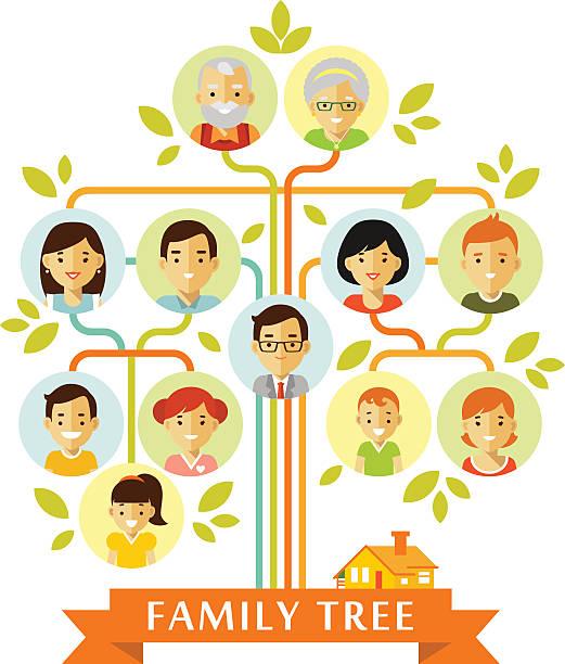 stammbaum mit gesichter in flachen stil - stammbäume stock-grafiken, -clipart, -cartoons und -symbole