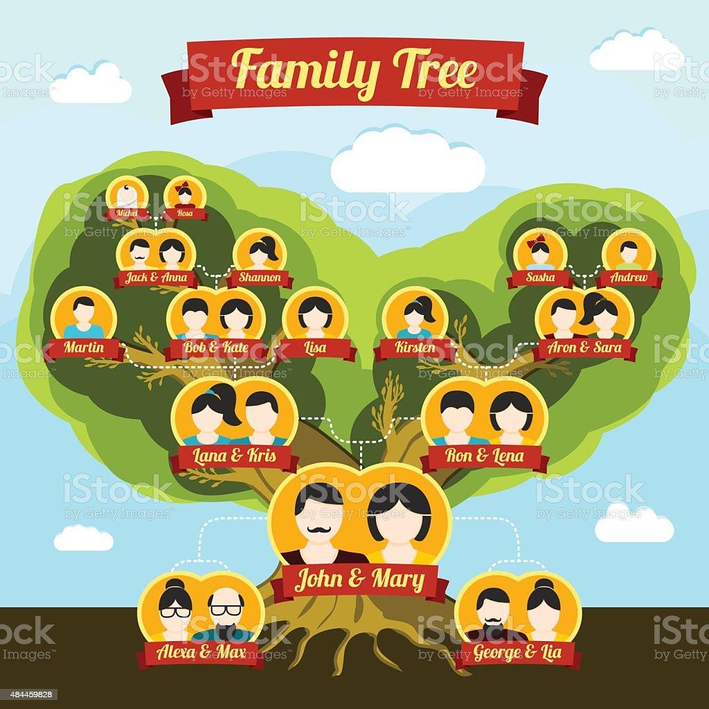 Ilustración De árbol Genealógico Con Lugares Para Las Imágenes Y Los