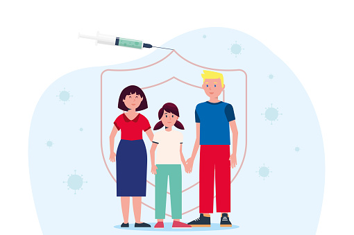 Family vaccination vector. Family vaccinated protected, vaccine protection vector forming a shield around it. Coronavirus, Covid vaccine concept design. Banner vaccination time - COVID-19, flu or flu shot and a family syringe. Flat isometric vector