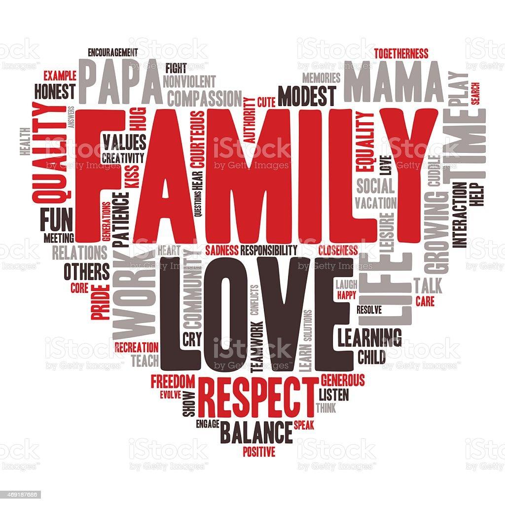 Family Values Love Heart Shape Word Cloud Royalty Free Family Values Love