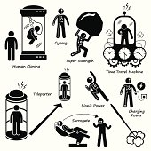 A set of human pictogram representing the technology of human in the far future which include human cloning, bionic man, time travel machine, teleporter, and surrogate.