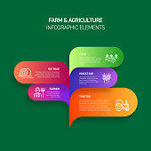 istock Farm and Agriculture Infographic Design Template with Icons and 5 Options or Steps for Process diagram, Presentations, Workflow Layout, Banner, Flowchart, Infographic. 1163540842