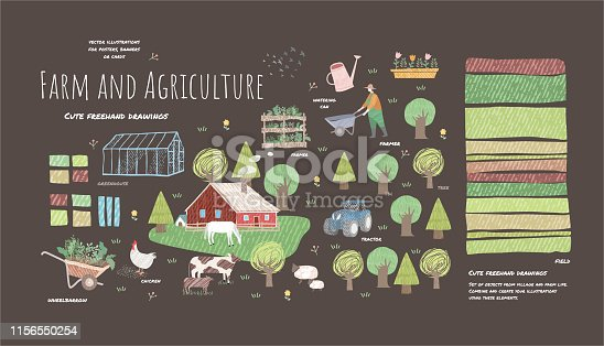 Farm and agriculture. Vector cute illustrations of village life and objects for a poster, banner or postcard, freehand drawings of people, animals, trees, traсtor and house for background and pattern