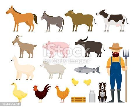 Farming, Farmland, Agriculture Product