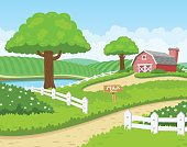 Vector illustration. Farm background including farm, fields, trees and fence.
