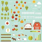 Big set of farm design elements