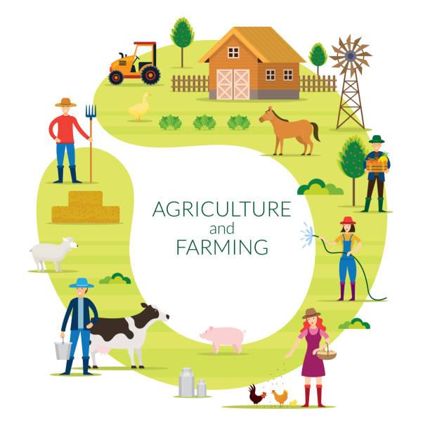 illustrations, cliparts, dessins animés et icônes de agriculteur, agriculture et élevage concept rond frame - agriculture