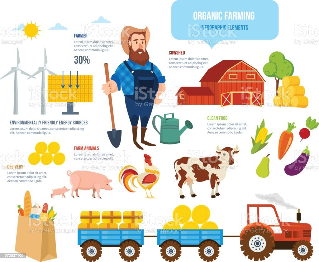 Farmer, animals, natural clean food, environmentally friendly energy sources, delivery - Illustration vectorielle