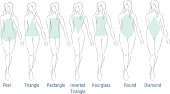 Fashion Body Types