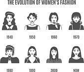 Women Fashion Black White Icons Set. Fashion Evolution Vector Illustration. Fashion Evolution Decorative Set.  Fashion Evolution Avatar Design Set. Fashion Evolution Flat Isolated Set.